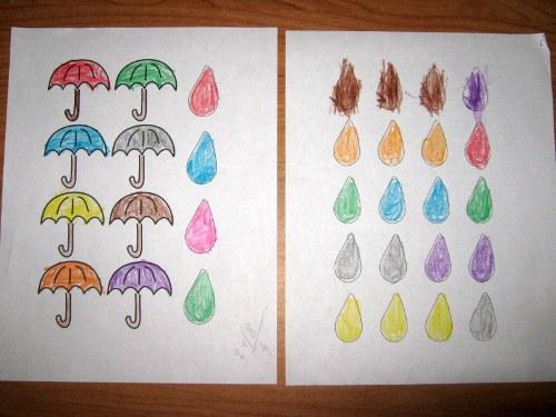 Weather To Umbrella Belgrade, free PDF download