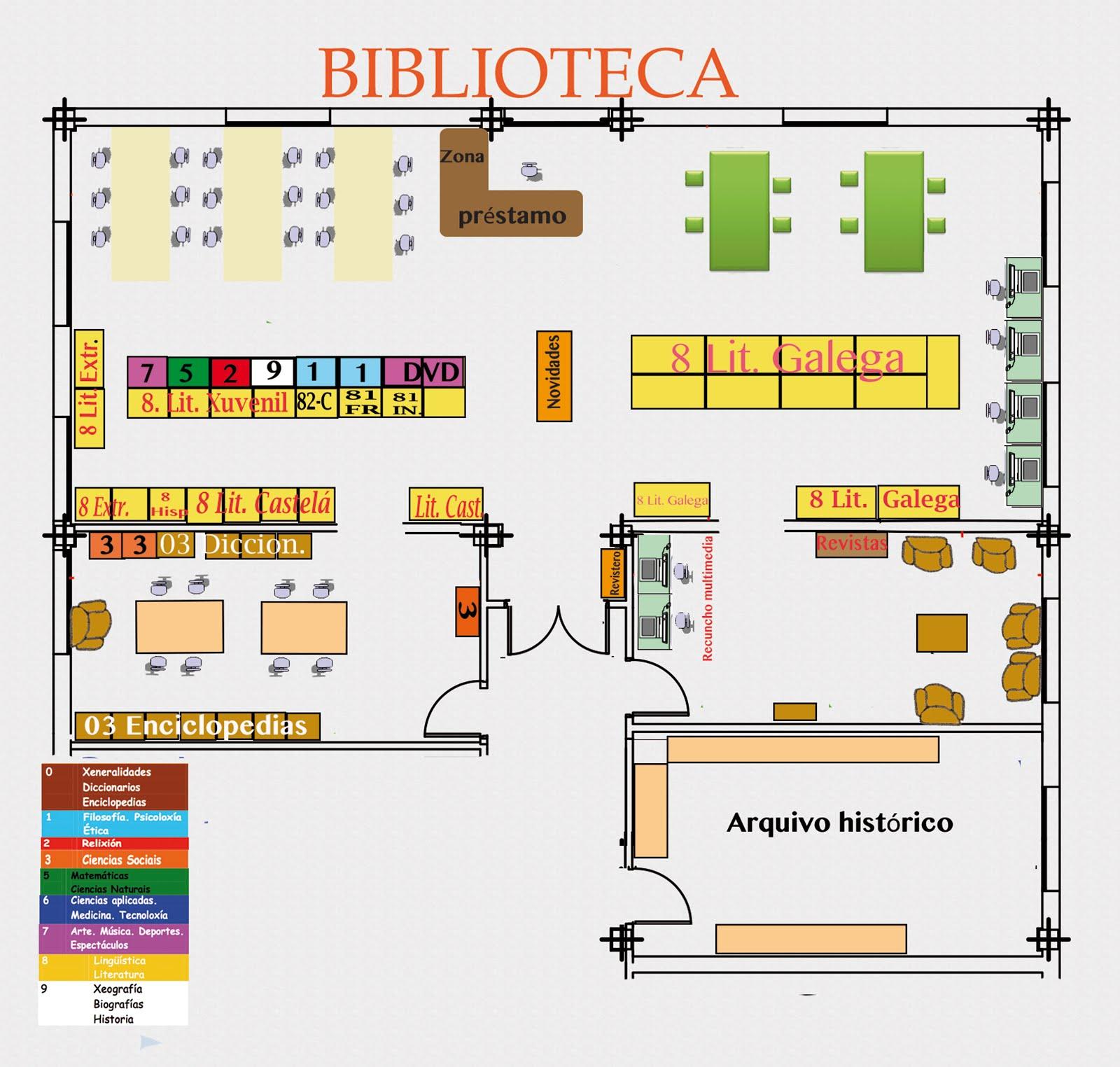 Plano Bibliocosme