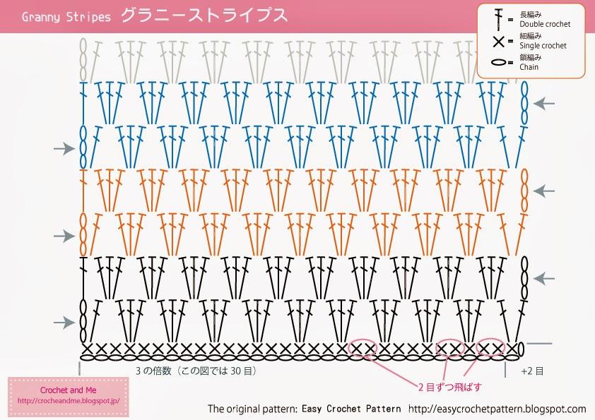 かぎ針編みのグラニーストライプ編み図