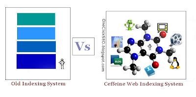 New Google Indexing - Google Caffeine