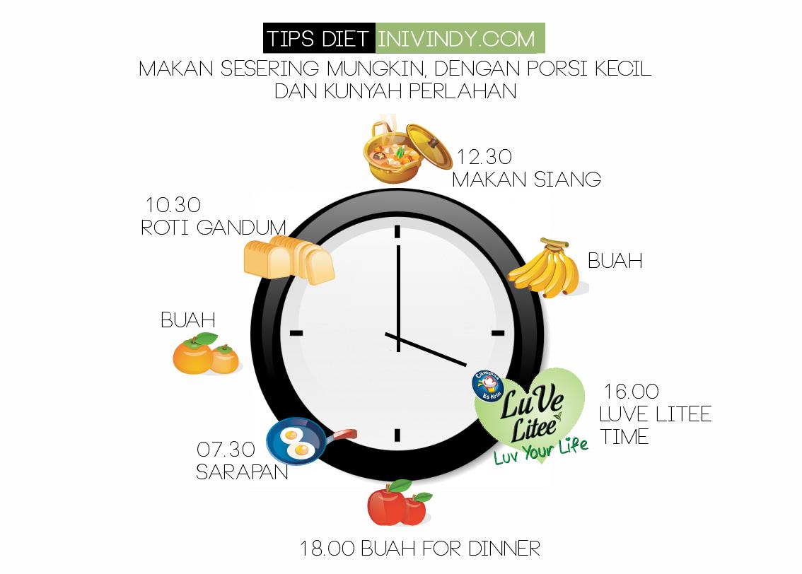 Makanan yang baik untuk diet Sehat