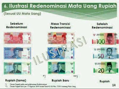Mulai 1 Januari 2014 Indonesia Berencana Melakukan Perubahan Harga Rupiah atau Redenominasi