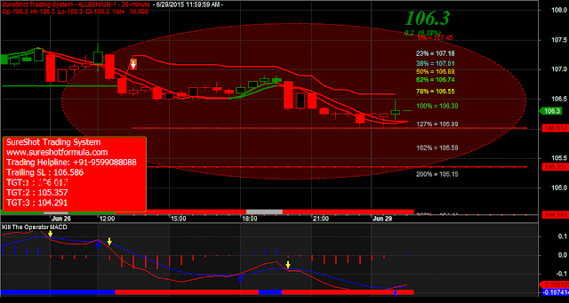 Free forex technical analysis software