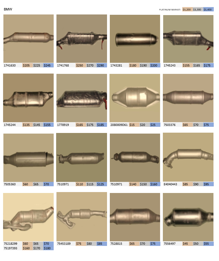 Scrap Catalytic Converter Guides