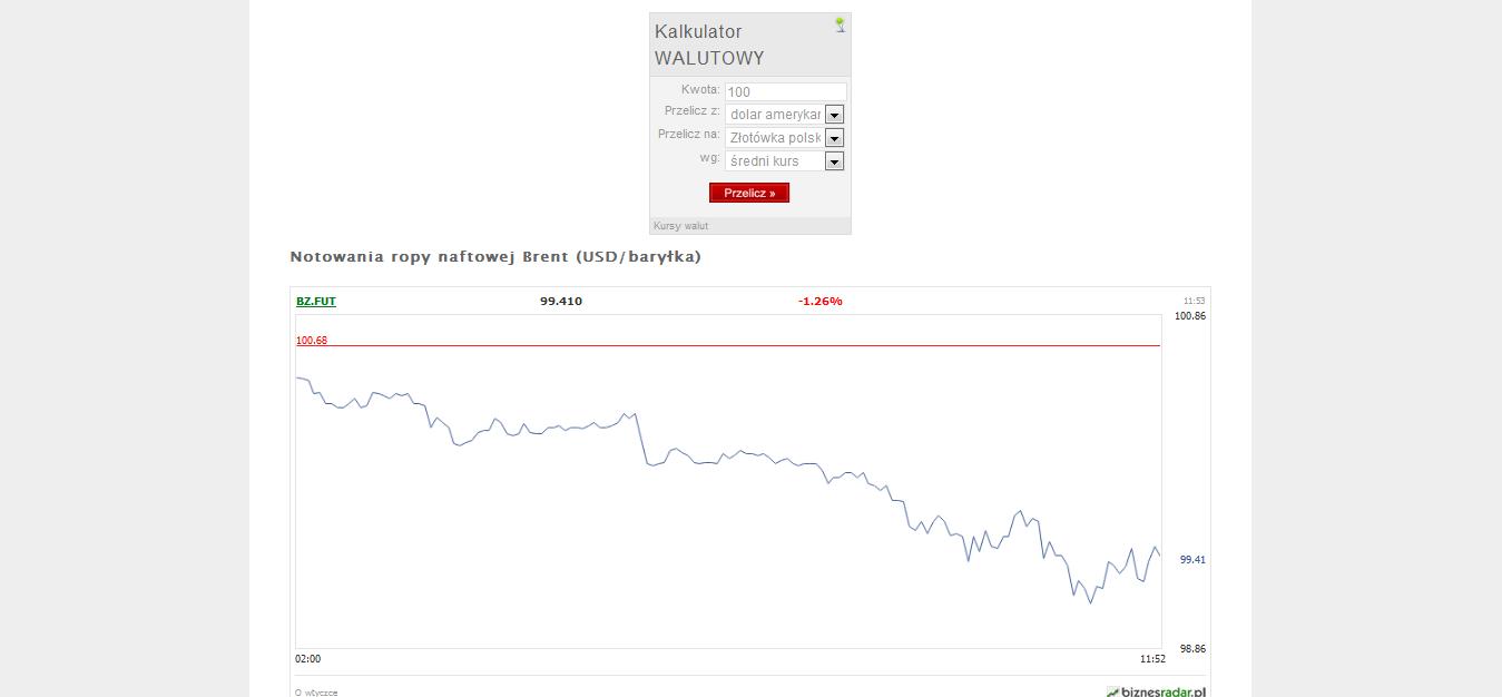 Aktualne ceny walut forex