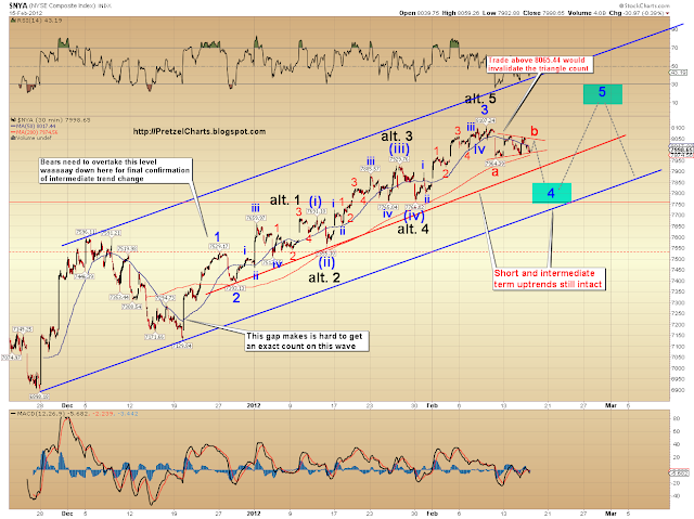 SPX Update:  Apple's Intraday Reversal May Be a Signal for the Broad Market