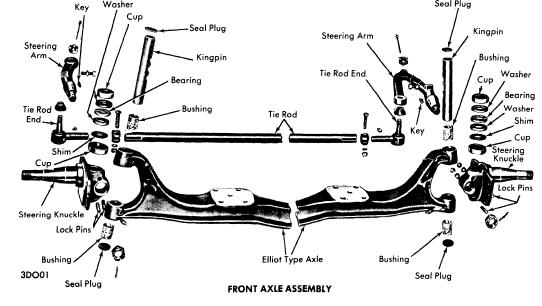 96 dodge truck suspension diagram html