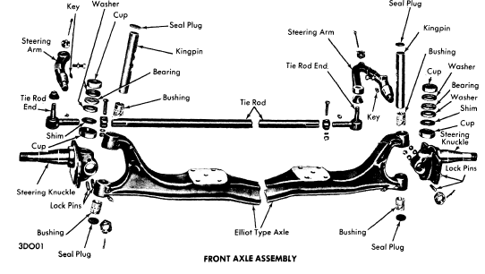 vintage cadillac suspension diagram