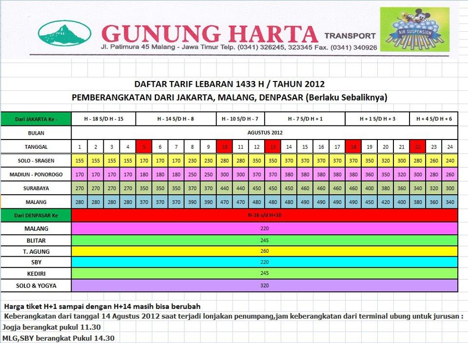 Jadwal Bus Gunung Harta Jogja Bali Wisata Dengan Bus Busmania Donesia