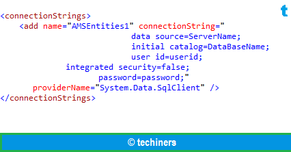 ConnectionStringInWeb.ConfigFile techiners.in