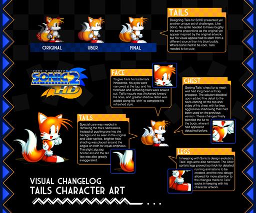 Sonic 2 HD Developer's Journal: Inside the Art: Tails