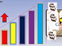 Tips Meningkatkan Penghasilan Google Adsense
