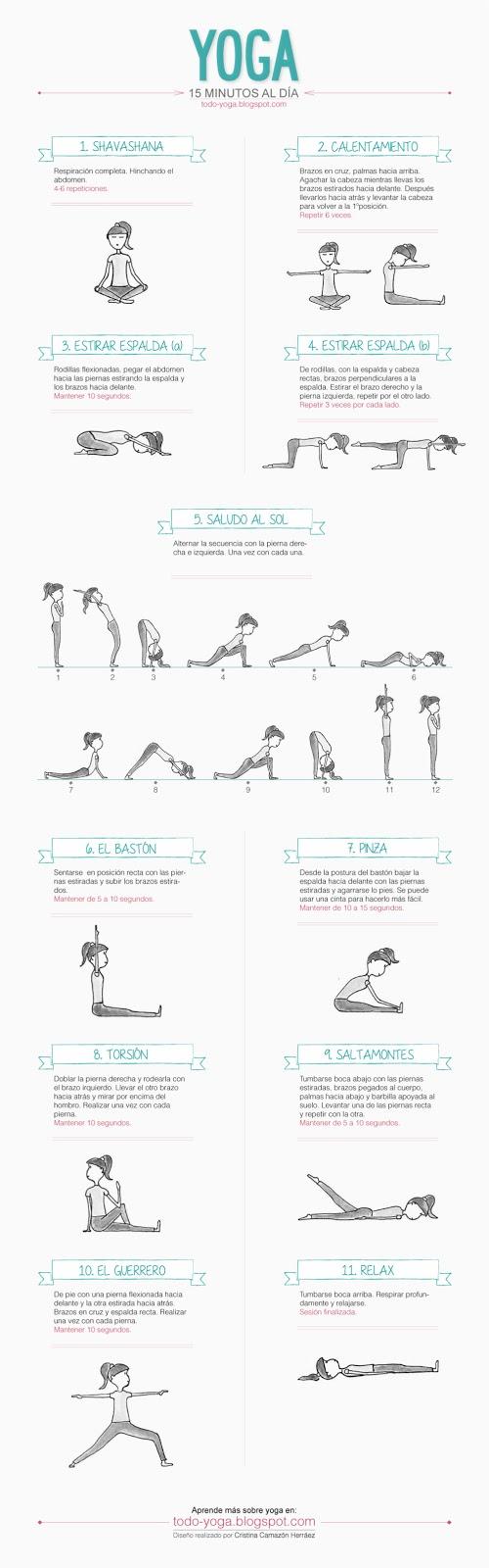 Infografia Yoga