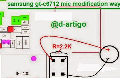 Solusi Mic Samsung C6712 Star II DUOS1