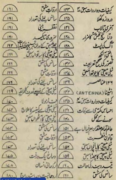 Telepathy Urdu tutorial book