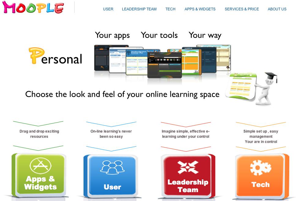 Teaching Teachers 100 Best Web Resources For Educators Online ...