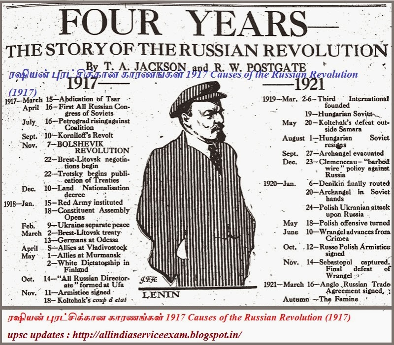 the causes of the russian revolution French and russian revolutions  the roots of the russian revolution are in the  both the french and russian revolutions had similar causes but ended up with.
