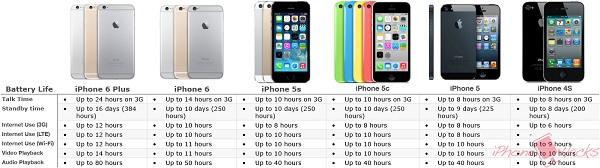 Cách nhanh nhất để xóa tài khoản ICloud trên iPhone 6,5S,5C,5,4S và iPad Air bằng ICloud Remover Service