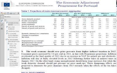 programa ajustamento economico Portugal; Relatorio Uniao Europeia; programa; ajustamento; economico; Portugal; Relatorio; Uniao Europeia