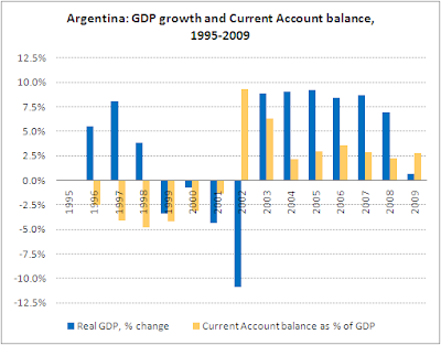 economic upheavals during 1998 2002 in argentina But with the social, political and economic upheavals of this century, women are receiving more schooling and entering the labor force the macho man then feels that.
