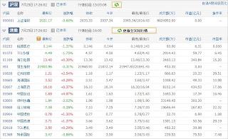 中国株コバンザメ投資ウォッチ銘柄watch20130725