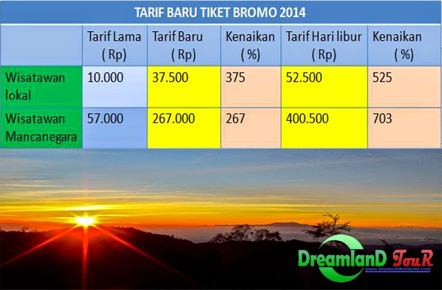 Admission price Mount Bromo Travel in 2014