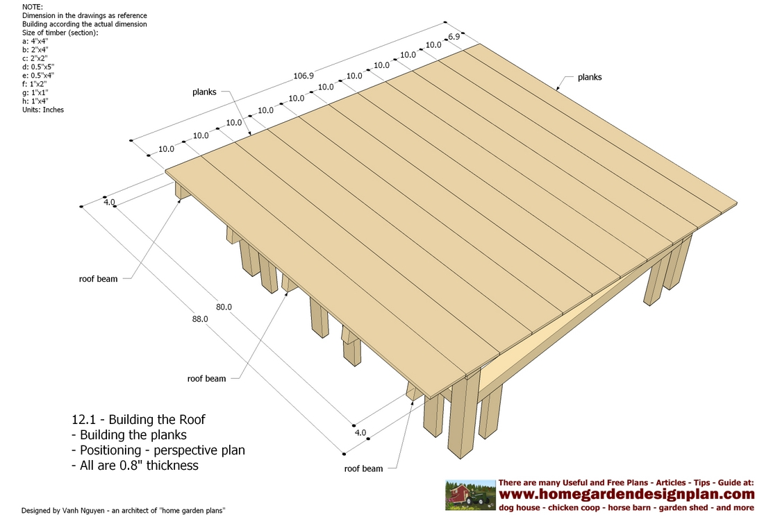 Small chicken coop detail hen house construction plans free for Plans for hen house
