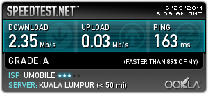 Speed Test in Setapak Area