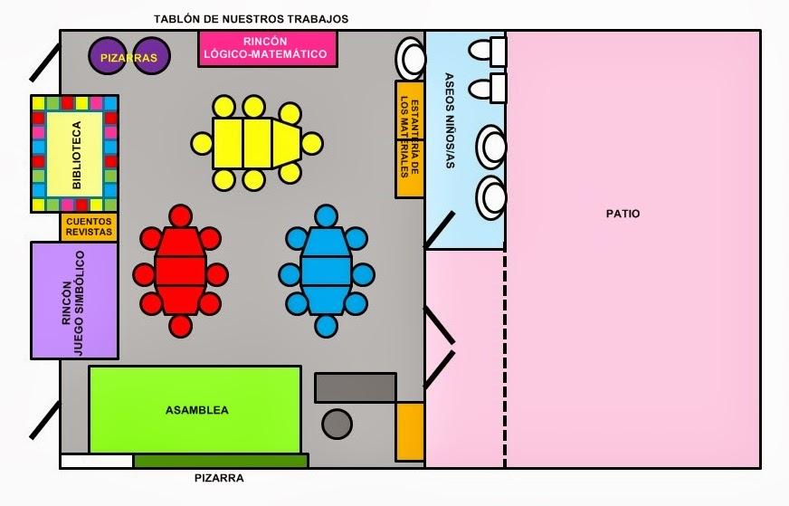 Experiencias en educaci n infantil septiembre 2013 for Plano aula educacion infantil