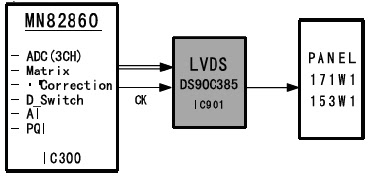 Hình 29a - IC - LVDS điều khiển màn hình LCD