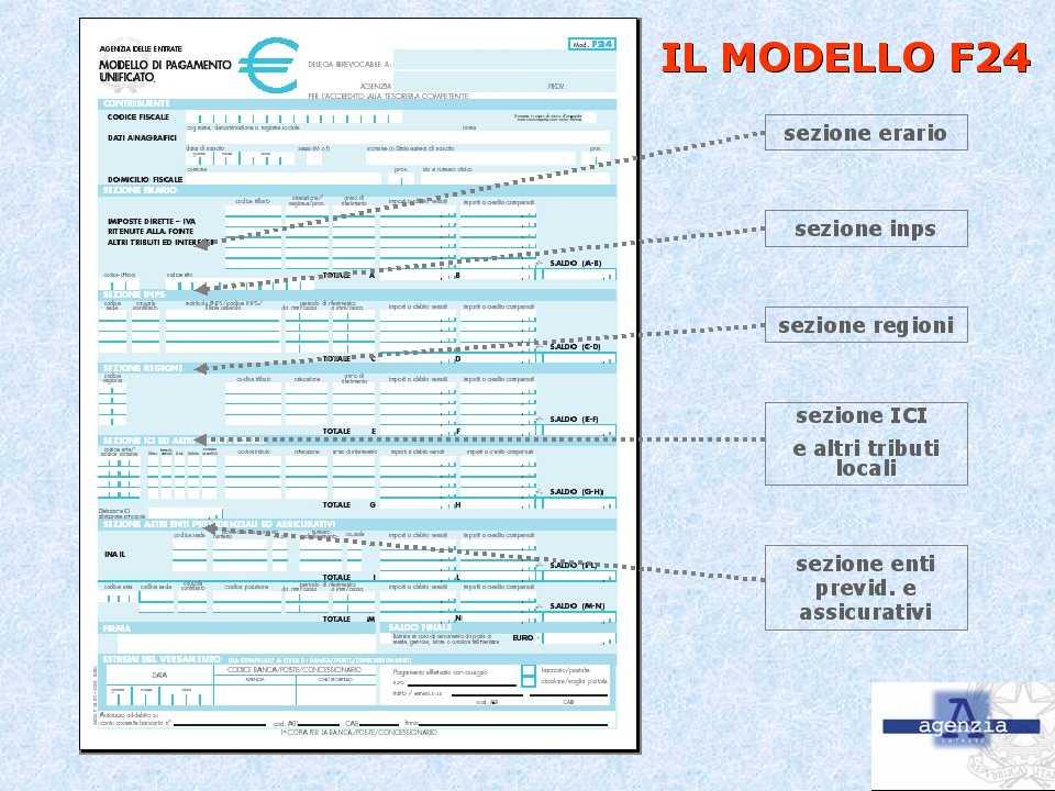 Iter di assunzione for Pagamento f24