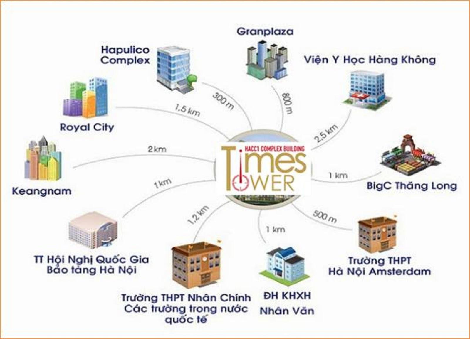 Tiện Ích Chung Cư Time Tower