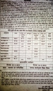 Lakhimpur Khiri Anudeshak Merit