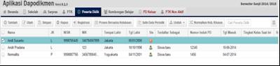 Rombel PD Aplikasi Dapodikmen