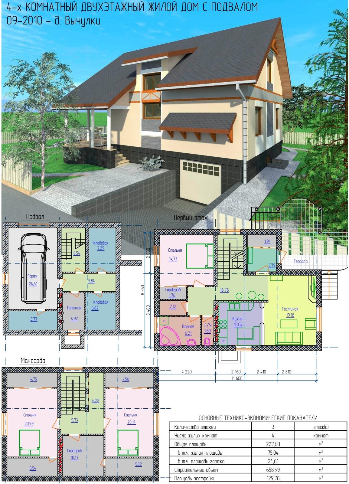 Дом на сваях: 14 проектов домов на сваях, их плюсы и минусы