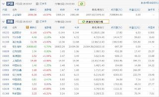 中国株コバンザメ投資ウォッチ銘柄watch20130702