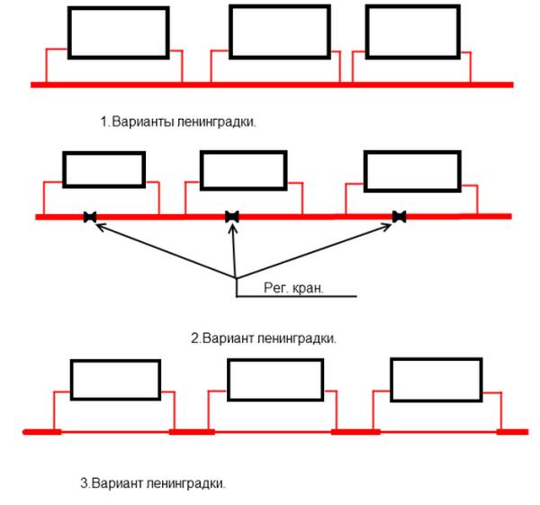 Ленинградка система отопления своими руками