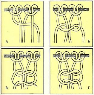 Для плетения плоского узла