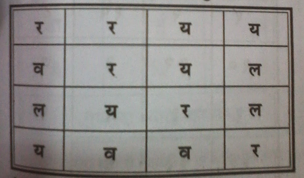 Yantra for Education and Study विद्या देने वाला यन्त्र