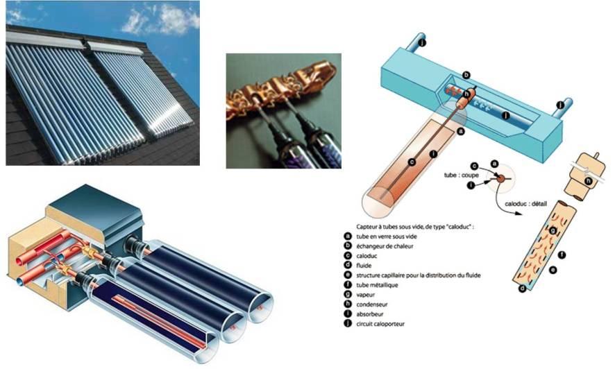 Breuillet nature les nergies renouvelables 2 les for Capteur solaire sous vide