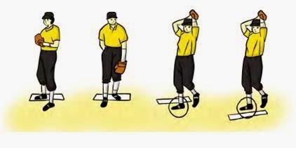Teknik Dasar Permaian Softball