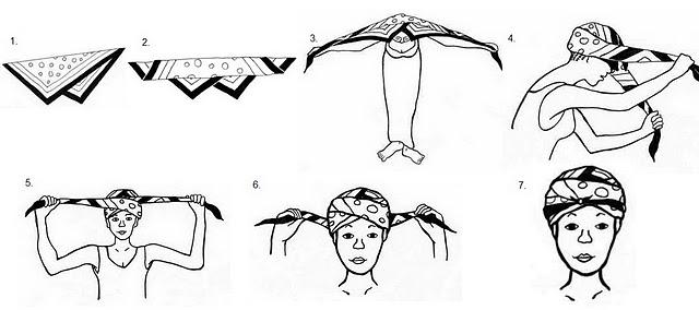 Как сделать тюрбан мужской