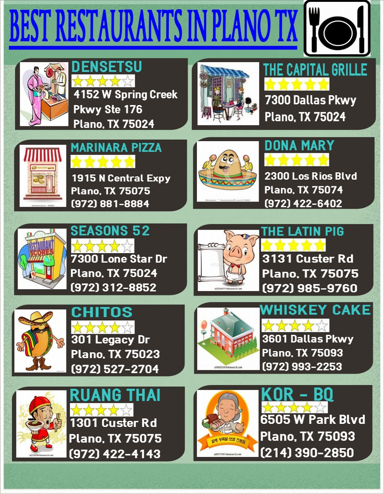 best restarurants Plano Texas