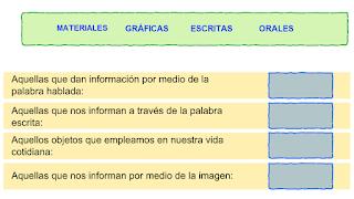 http://www.primerodecarlos.com/TERCERO_PRIMARIA/archivos/Anaya3Cono/15/act_01.swf
