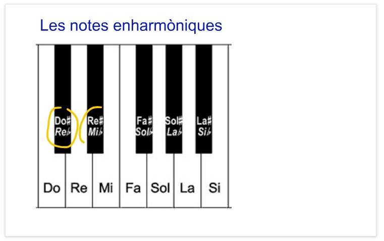 http://www.educreations.com/lesson/view/les-notes-enharmoniques/18392755/?s=UPb2B1&ref=link