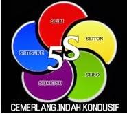 Logo Amalan 5S
