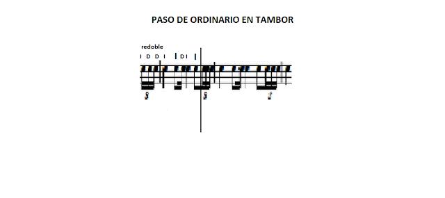 ORDINARIO TAMBOR