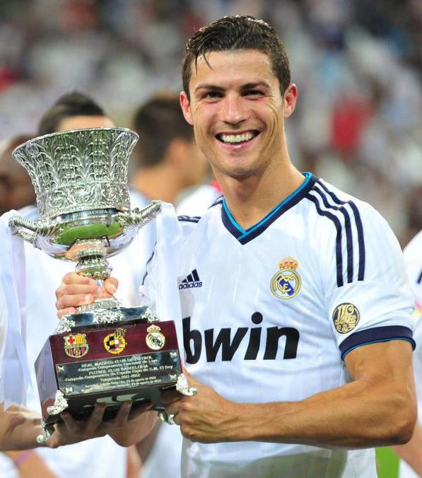 Download image Pasangan C Ronaldo PC, Android, iPhone and iPad ...
