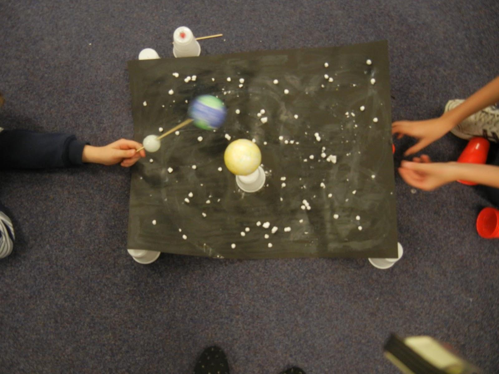 box solar system model - photo #11