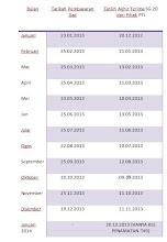 .: Jadual Gaji 2013 :.